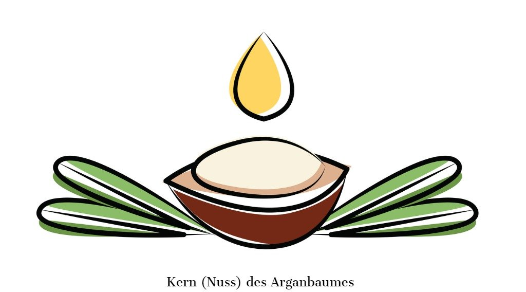 argan_oil_naturenpure
